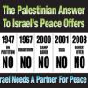 Israelische vredesvoorstellen