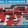 israel neighbours
