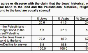 Jewish claim