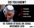 november attacks