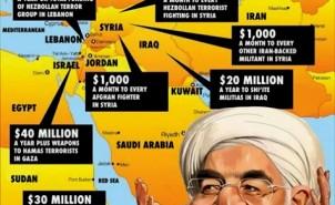 iran evil empire