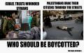 Mensenrechten treating