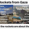 Gaza border