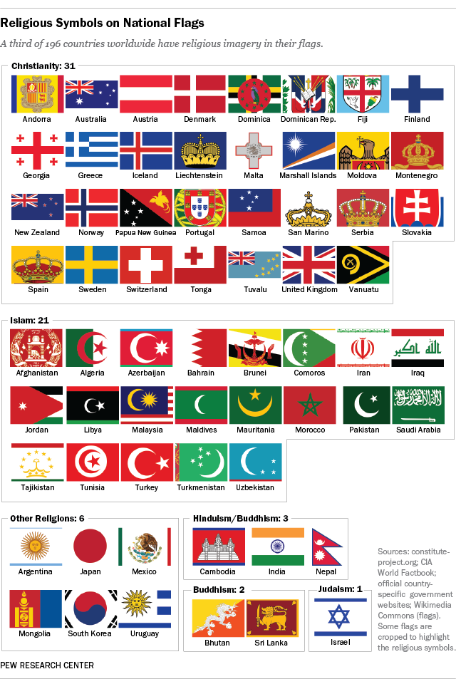 religion flags