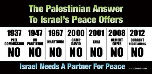 Peace offers