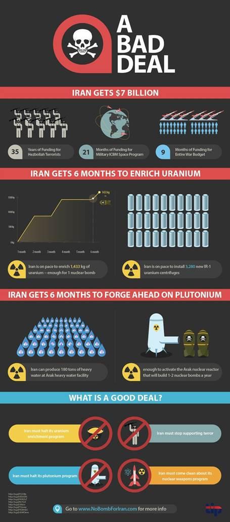 iran bad deal