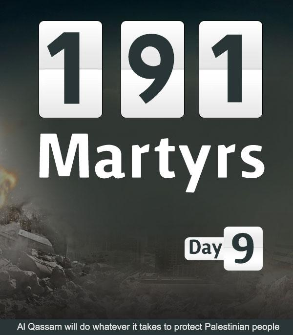 191 martyrs