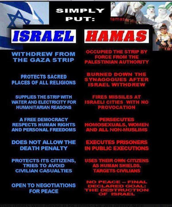 hamas israel