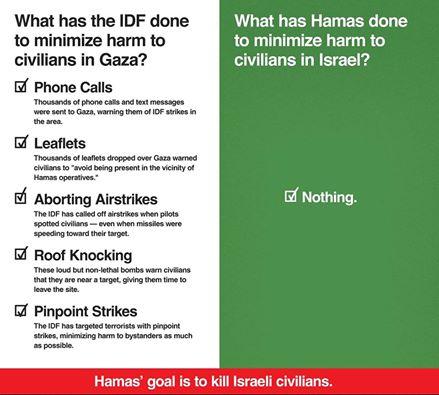 hamas nothing