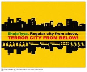 terror city