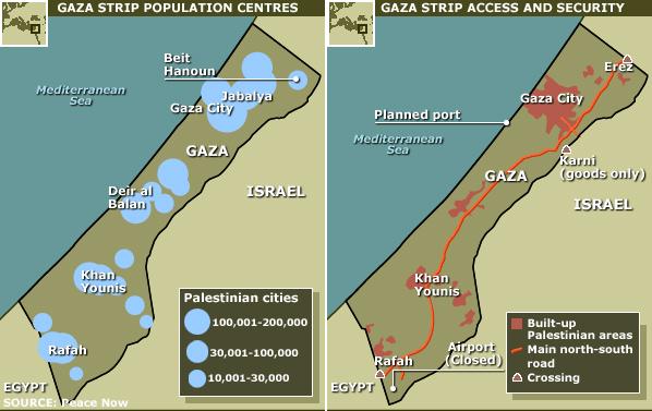 gaza population