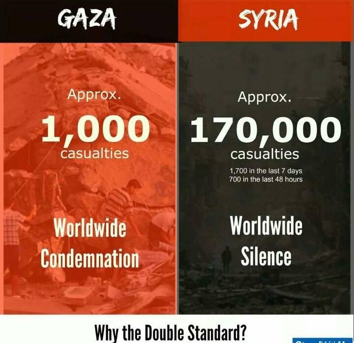 gaza syrie
