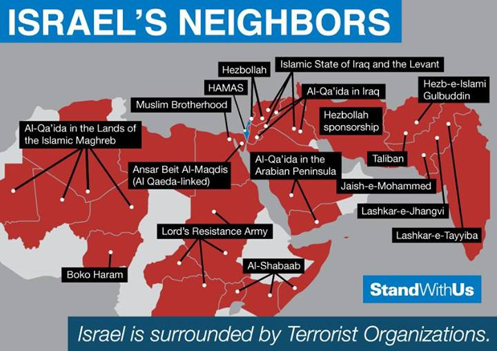 israel neighbours