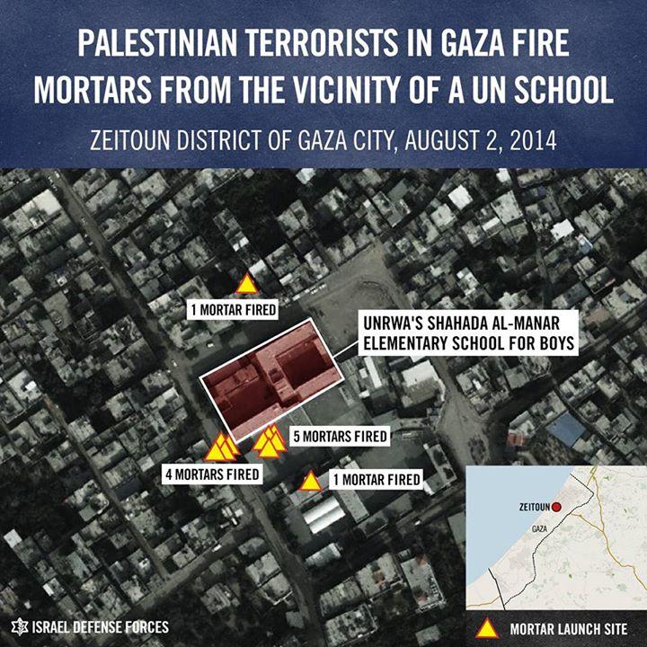 Mortieren vanaf VN school, 2 augustus 2014