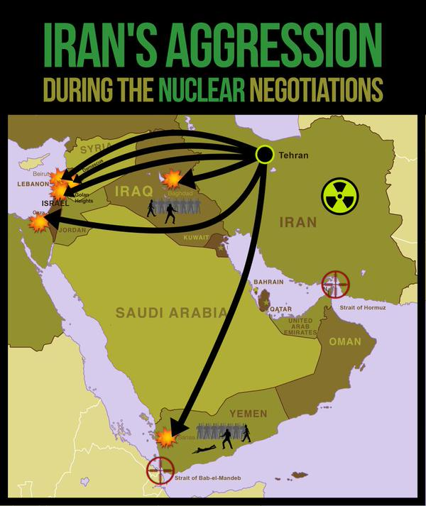 Iran aggression