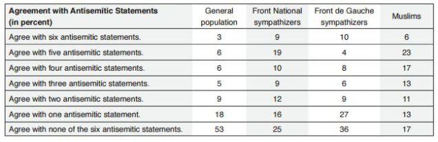 France survey 4