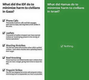 Hamas did nothing