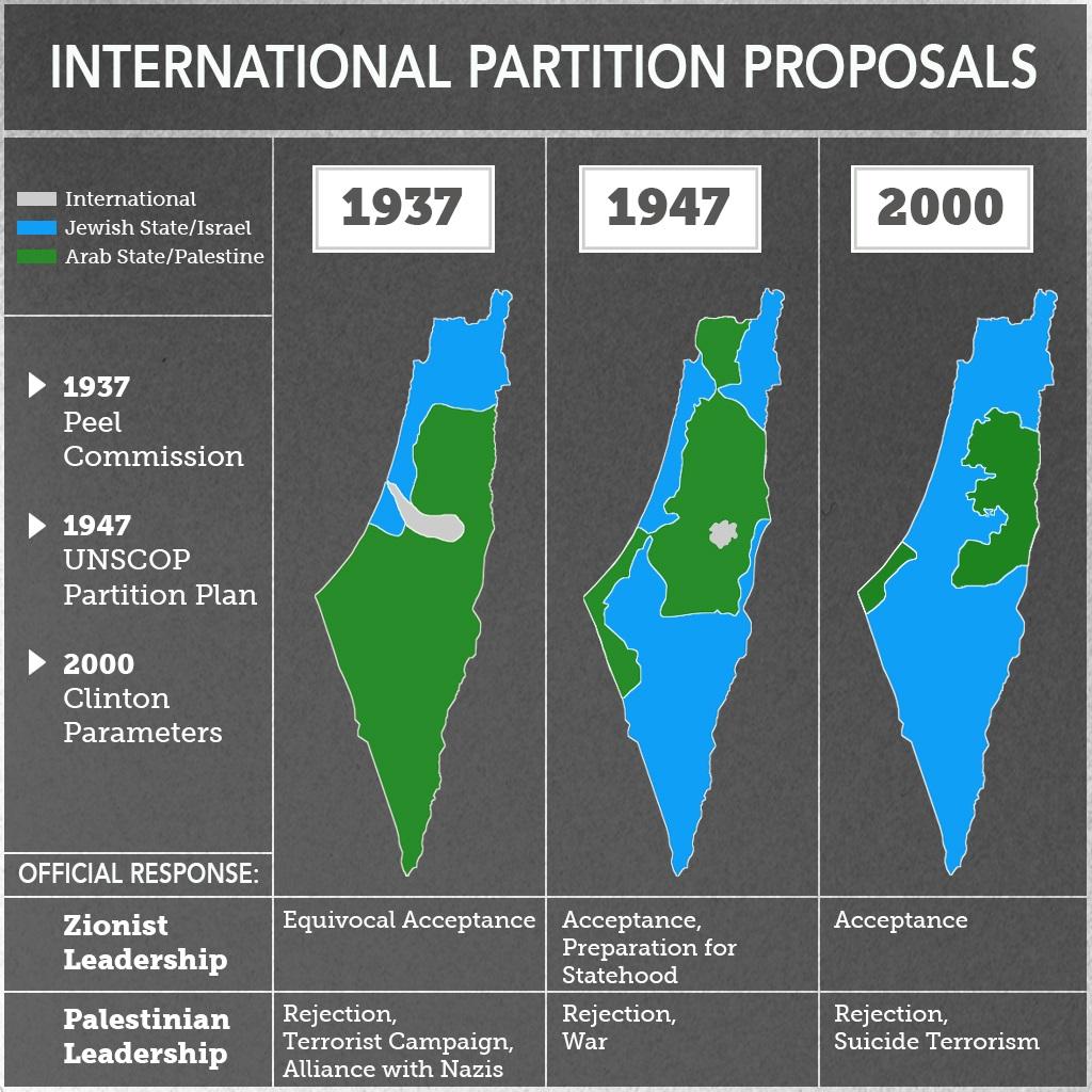 Intl_Proposals_Map