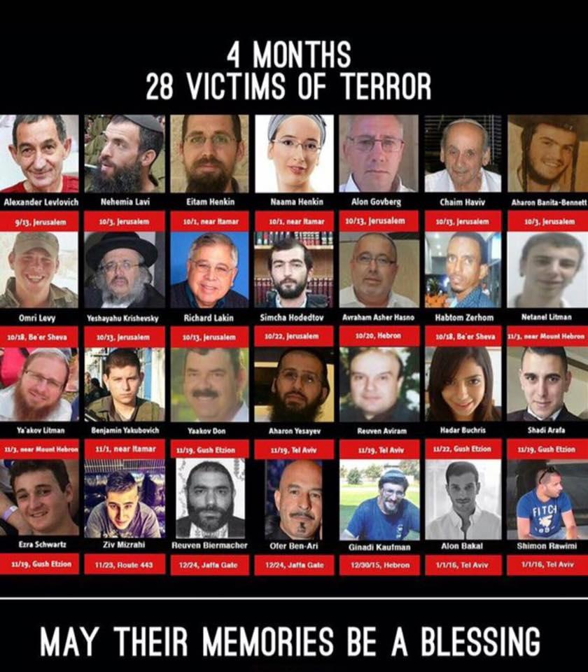 28 victims