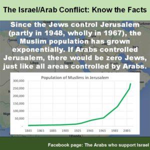 arabieren jeruzalem