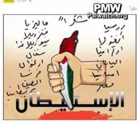 Fatah mes nederzettingen