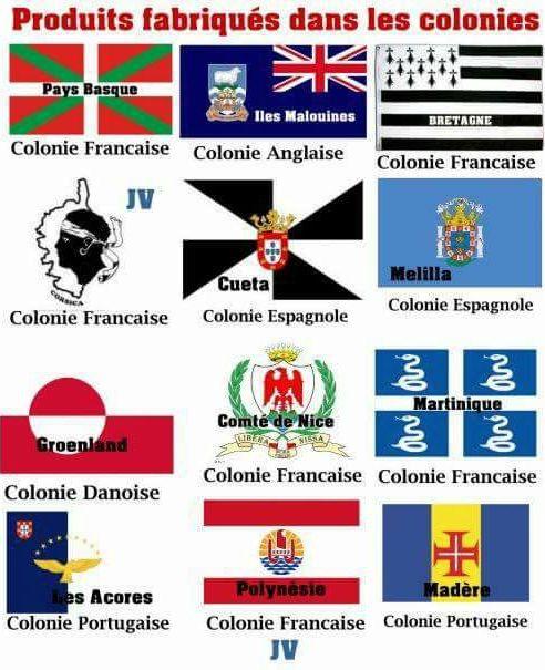 Kolonien
