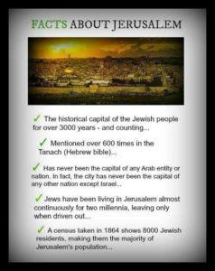 Jerusalem Facts