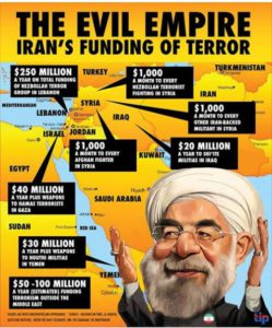 iran evil empire