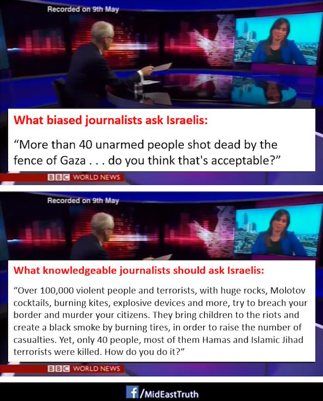 whatrealjournalistsshouldask