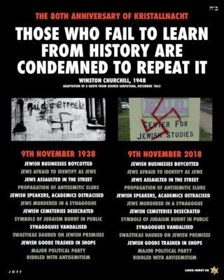 Antisemitism 1938 2018