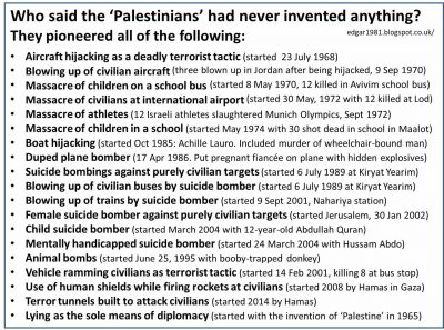 palestinian invenstions