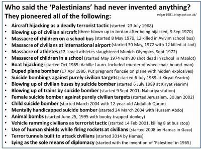 palestinian invenstions