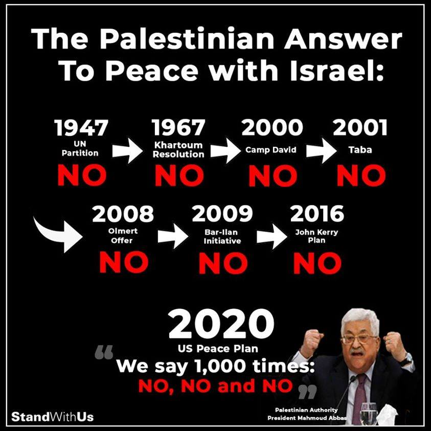 Peace 1000 times no